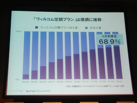 f:id:itokoichi:20080526140602j:image