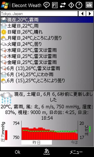 f:id:itokoichi:20090606125505j:image:w240