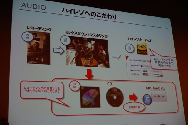 f:id:itokoichi:20140530200349j:image:w320