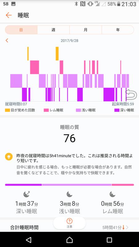 f:id:itokoichi:20170928210602p:plain