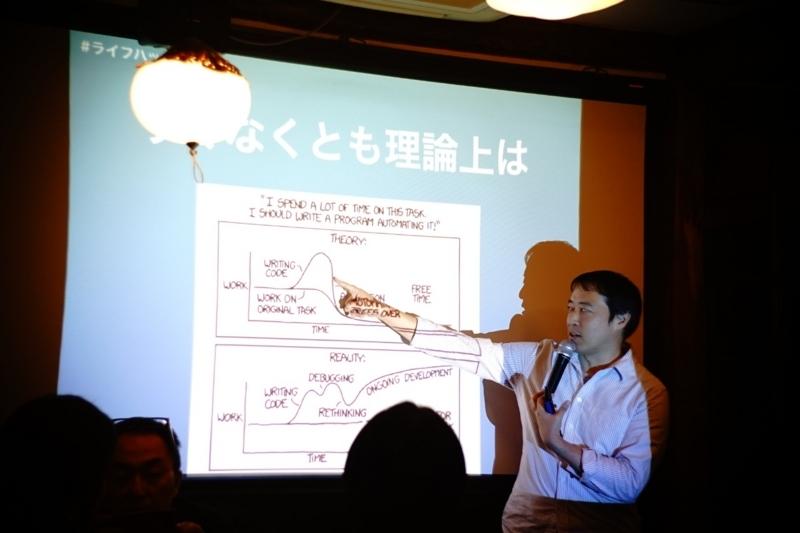 f:id:itokoichi:20171118220510j:plain