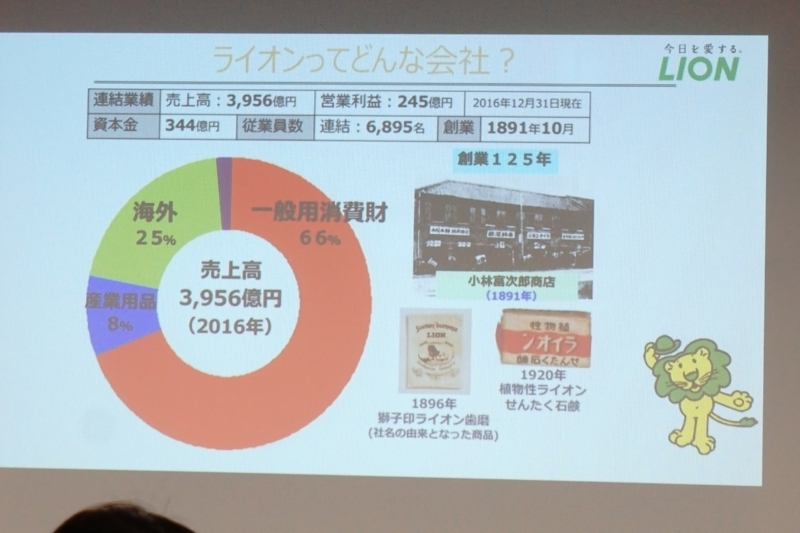 f:id:itokoichi:20171129112159j:plain