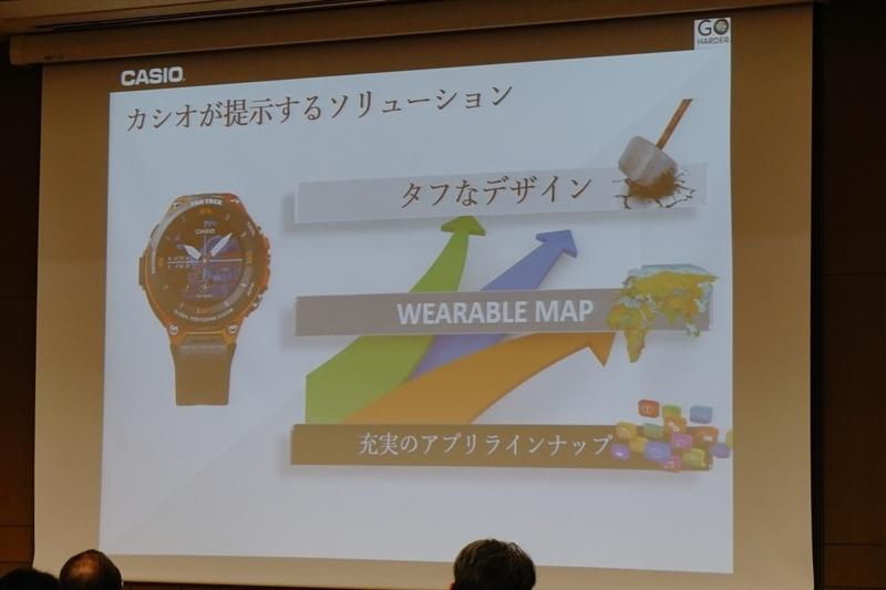 f:id:itokoichi:20180208164217j:plain