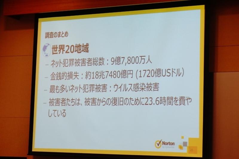 f:id:itokoichi:20180221195113j:plain