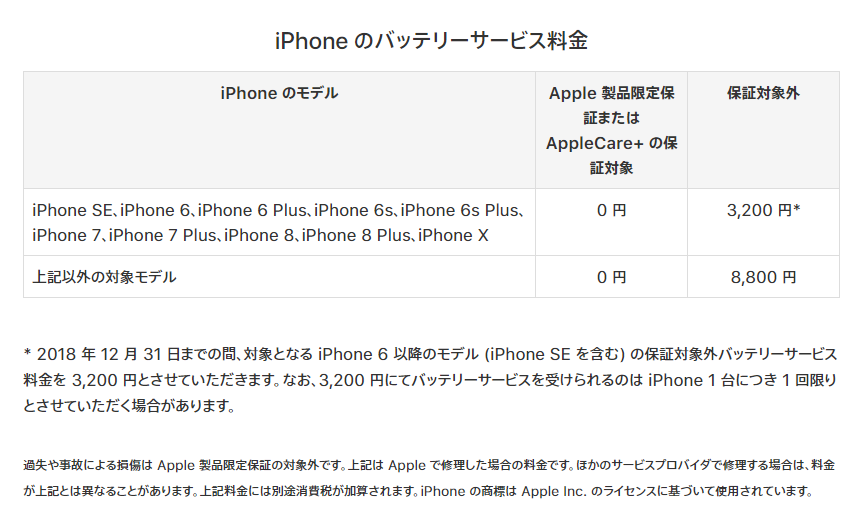f:id:itokoichi:20180418080115p:plain