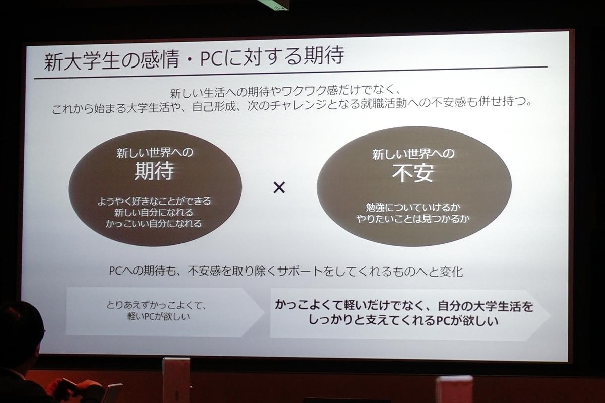 f:id:itokoichi:20190319215339j:plain
