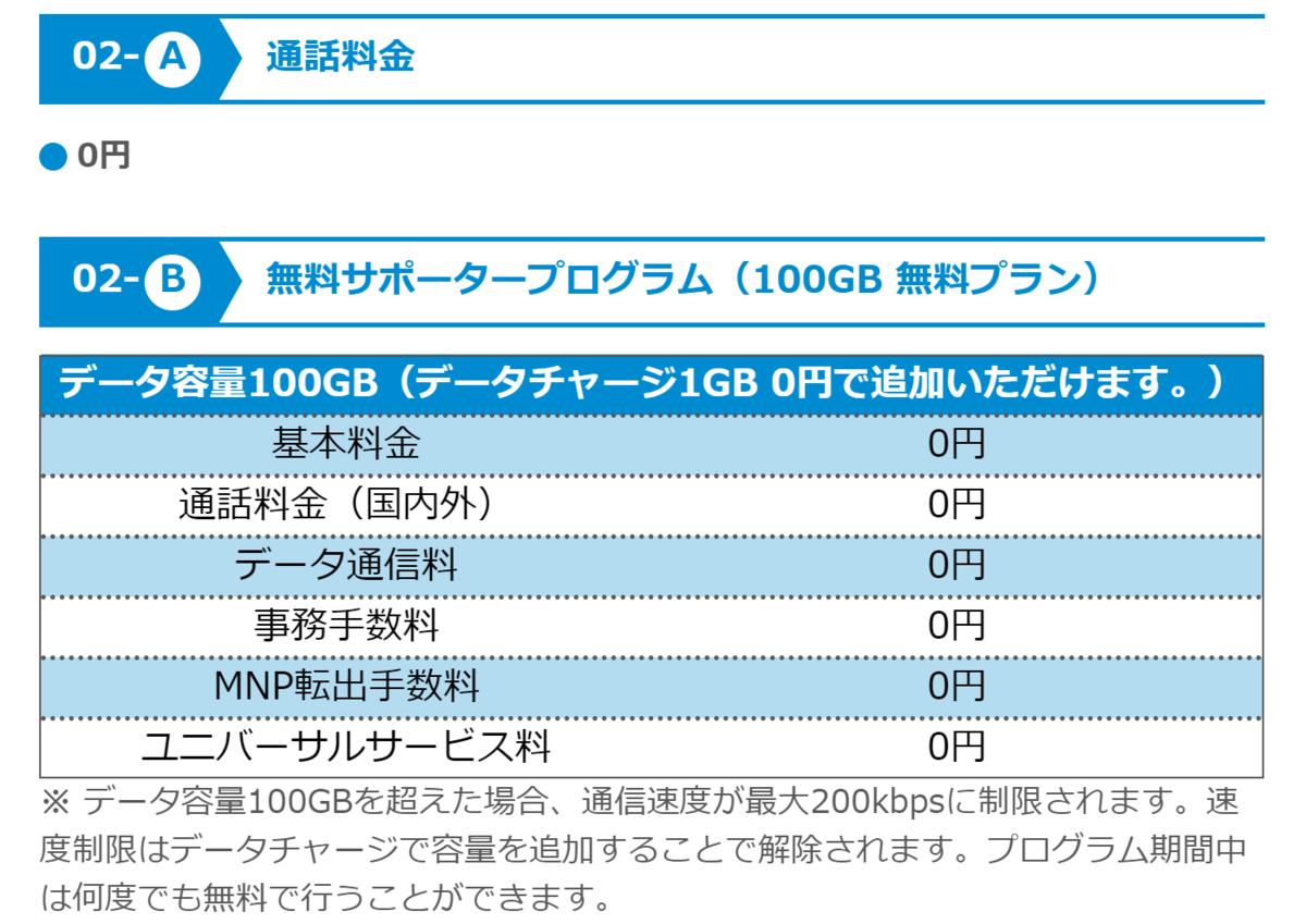 f:id:itokoichi:20200203121908p:plain