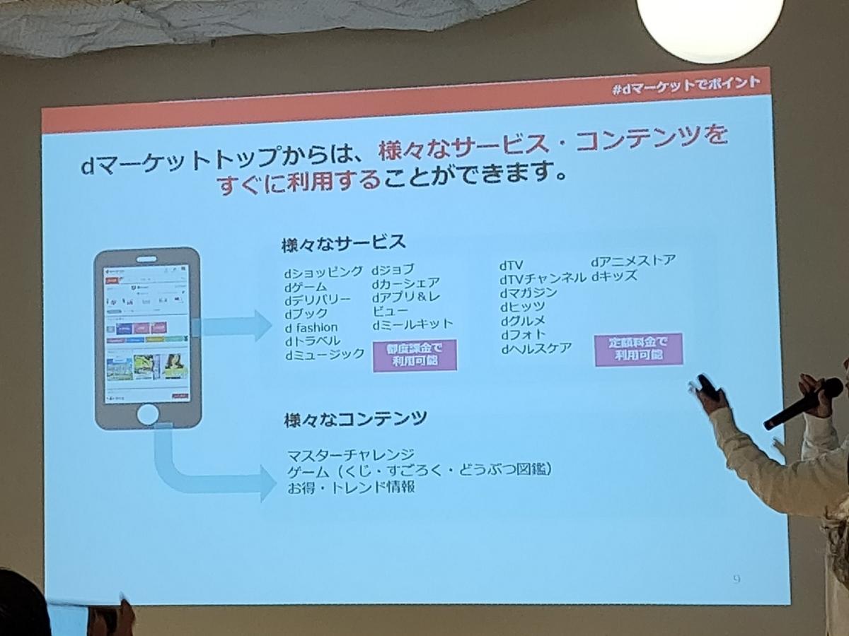 f:id:itokoichi:20200218105337j:plain