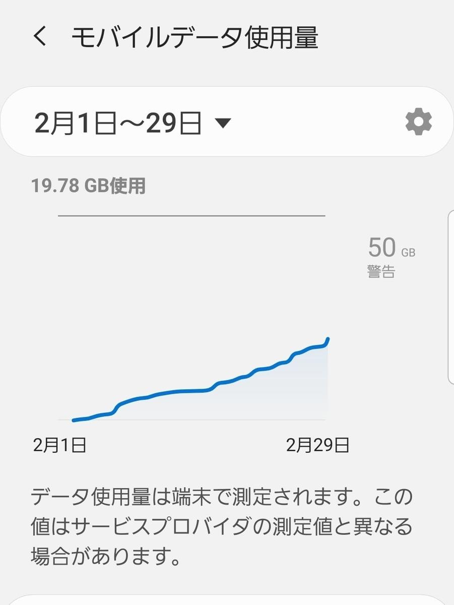 f:id:itokoichi:20200303161636j:plain