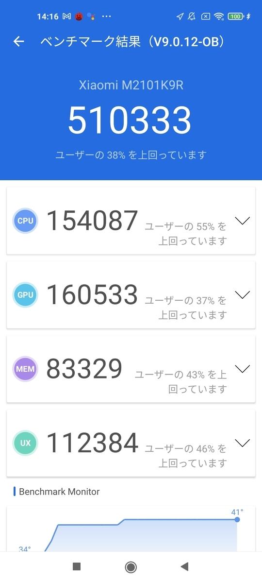 f:id:itokoichi:20210629142915j:plain