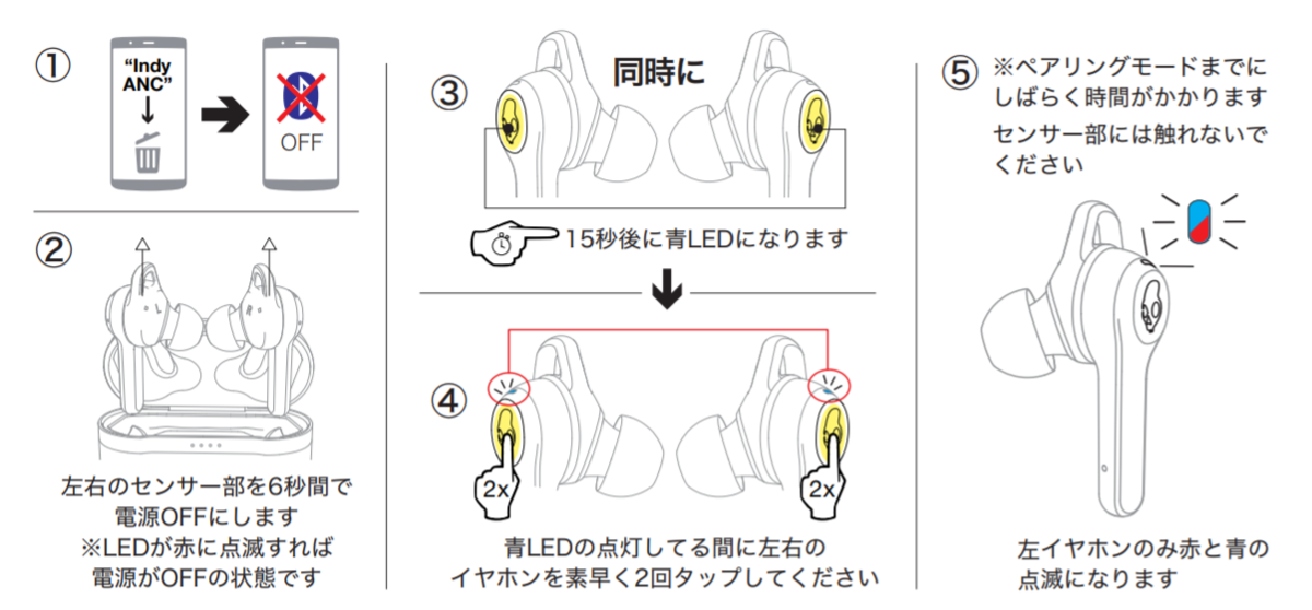 f:id:itokoichi:20210817105415p:plain