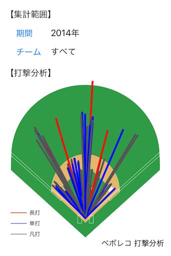 f:id:itomatsu19:20181204133245p:image