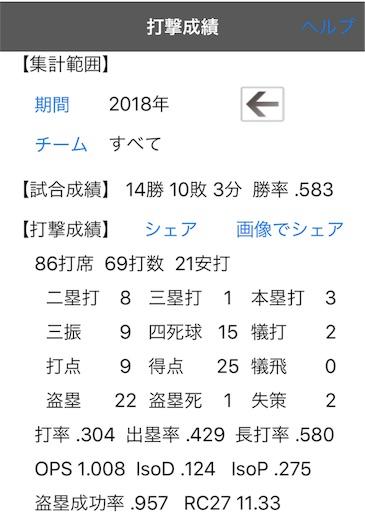 f:id:itomatsu19:20181204133608j:image