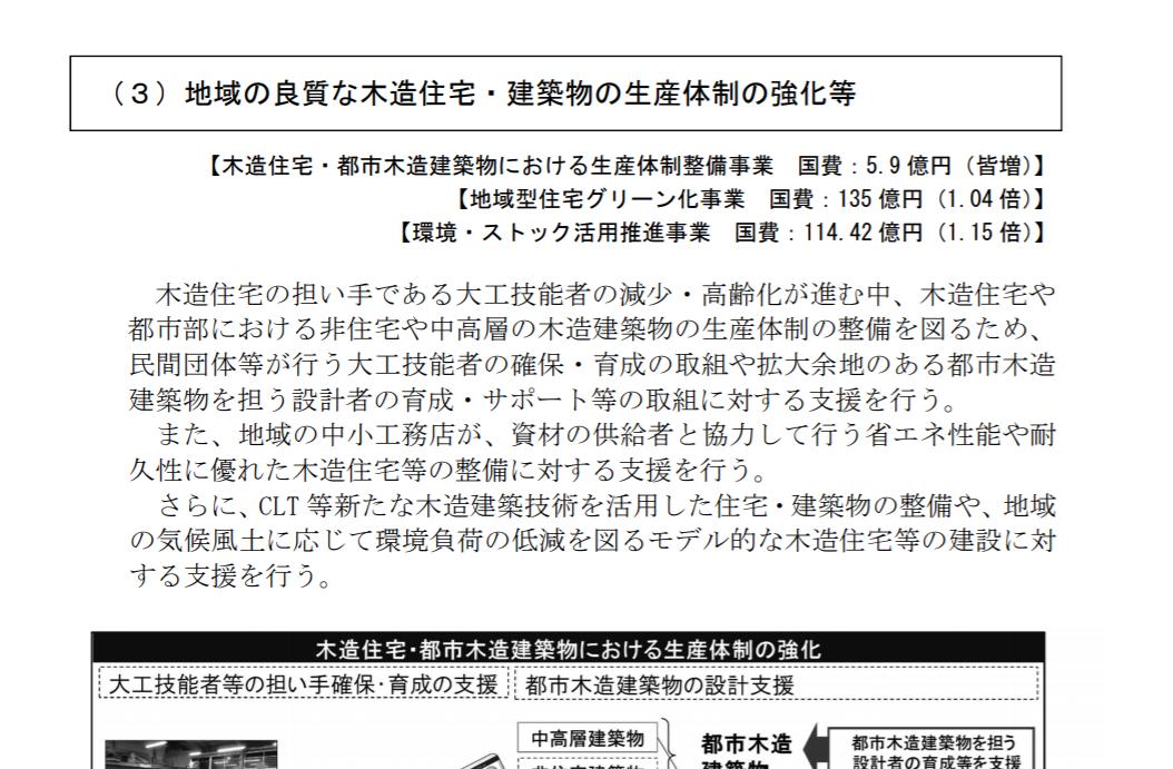 f:id:itosama:20200208211923p:plain