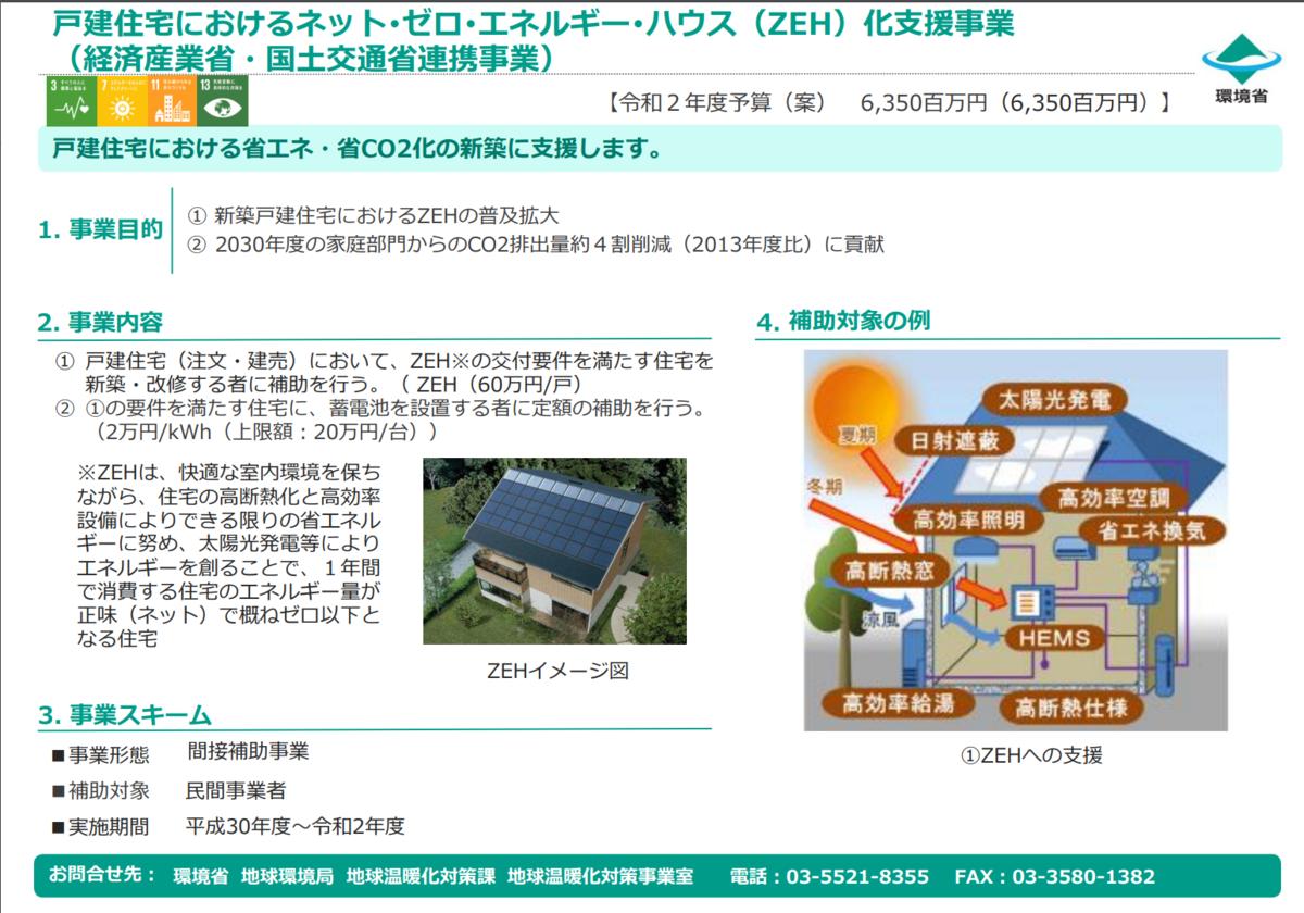 f:id:itosama:20200208213433p:plain