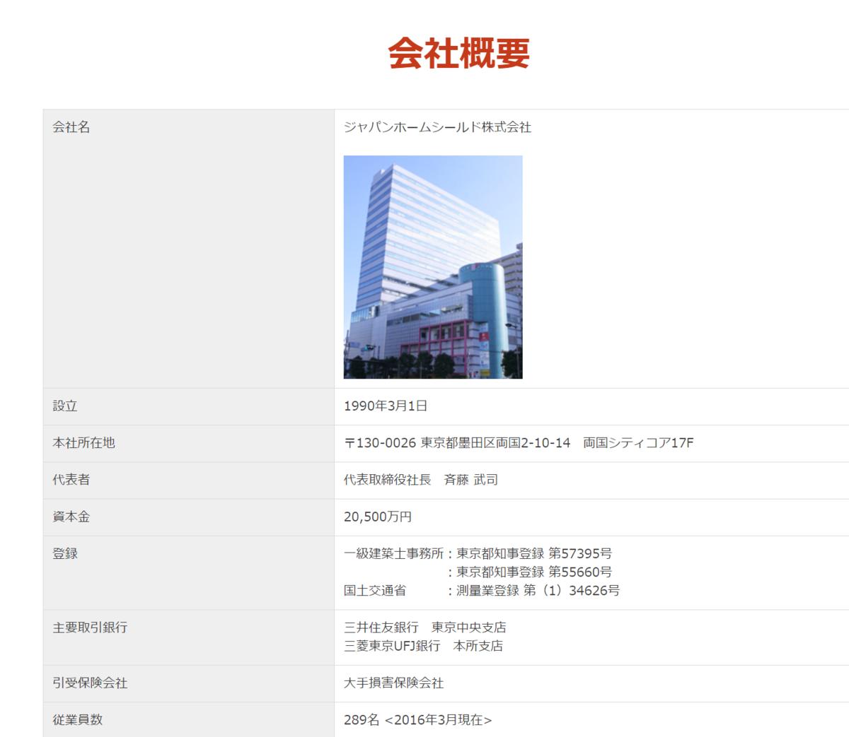 f:id:itosama:20200302192801p:plain