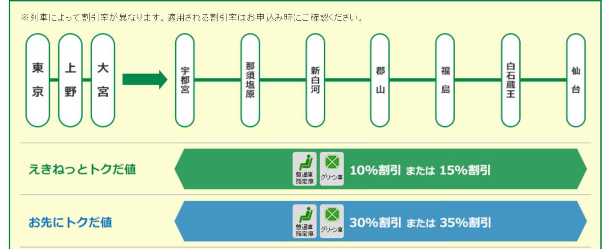 f:id:itosama:20200305221800p:plain