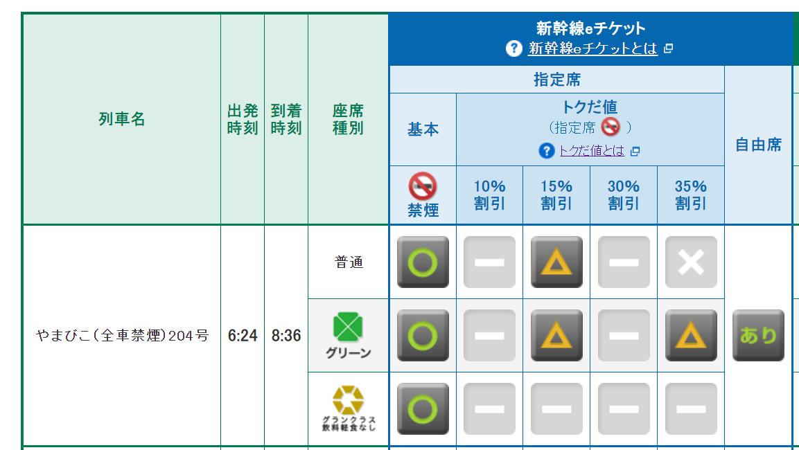 f:id:itosama:20200305223043p:plain