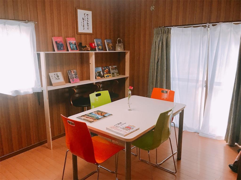 f:id:itoshima55:20180409165340j:image
