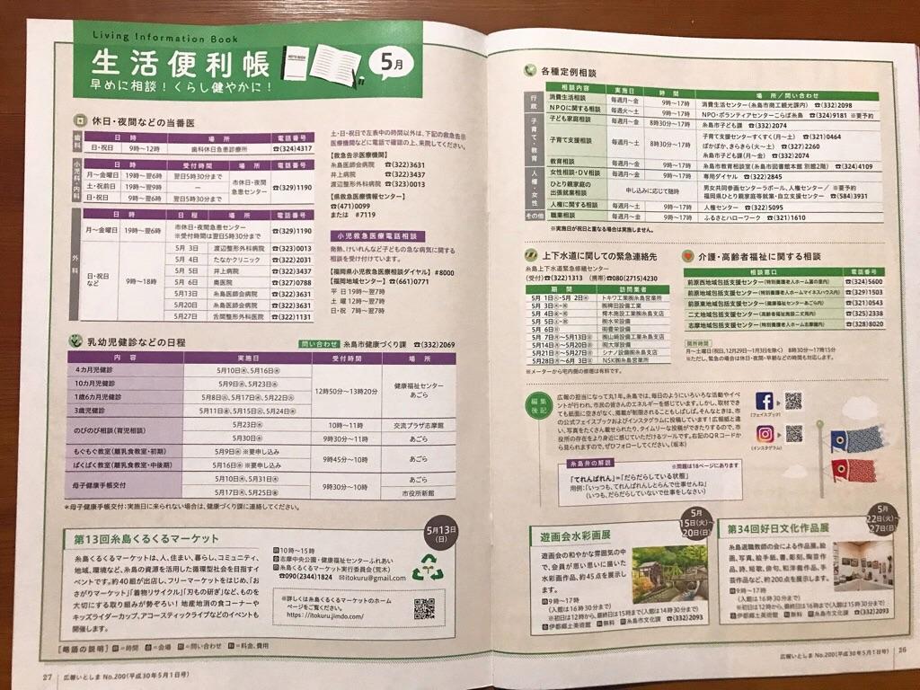 f:id:itoshima55:20180503184517j:plain