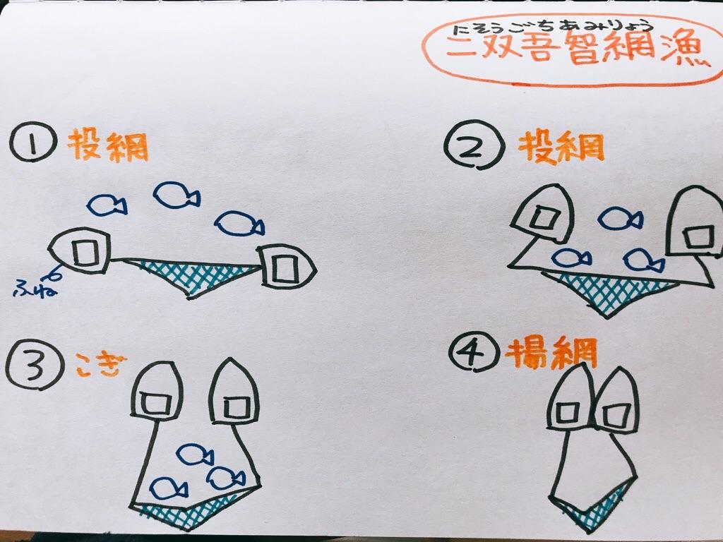 f:id:itoshima55:20180605212002j:image