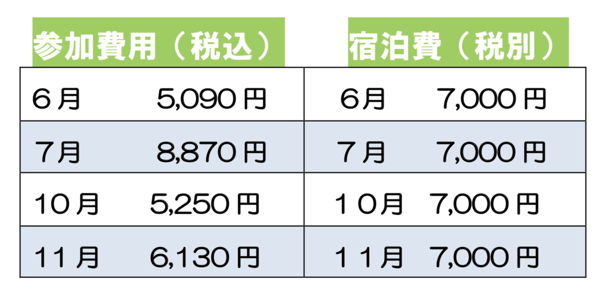 f:id:itoshima55:20190507134311p:plain