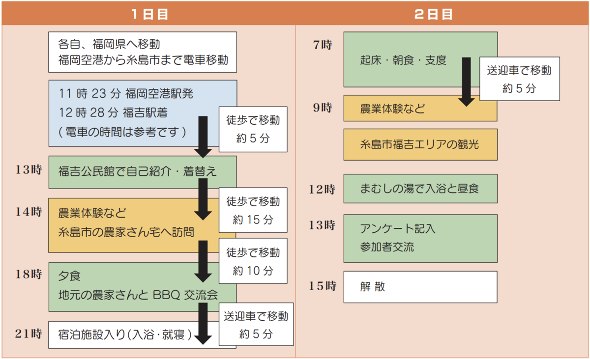 f:id:itoshima55:20190513150724p:plain