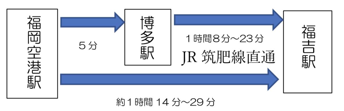 f:id:itoshima55:20190513165805p:plain