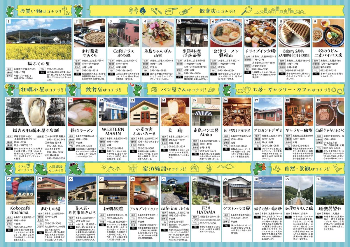 f:id:itoshima55:20200217105544p:plain