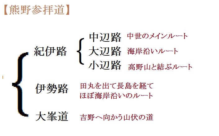 f:id:itoshiya8ise:20200909095234p:plain