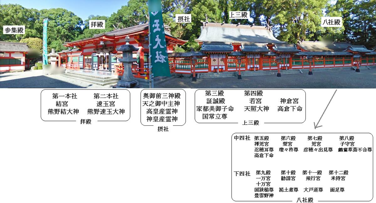 f:id:itoshiya8ise:20200916110129p:plain