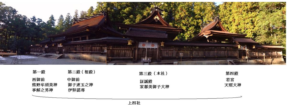 f:id:itoshiya8ise:20200919214033p:plain