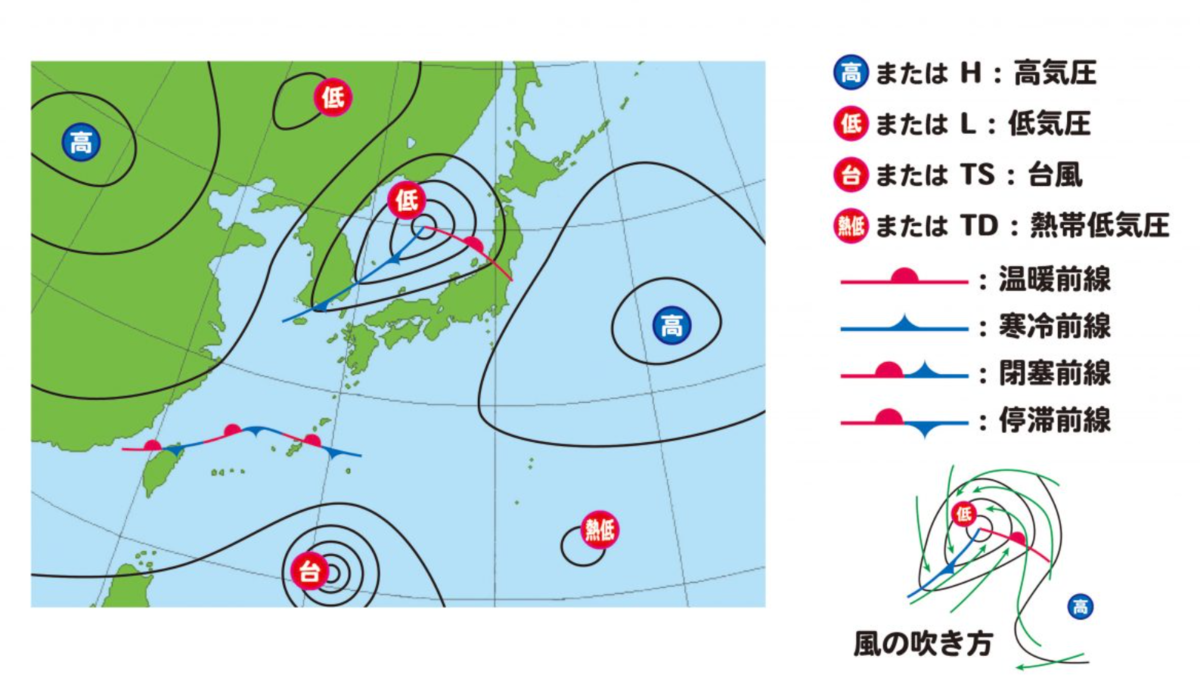 f:id:itotakanori:20210611000101p:plain