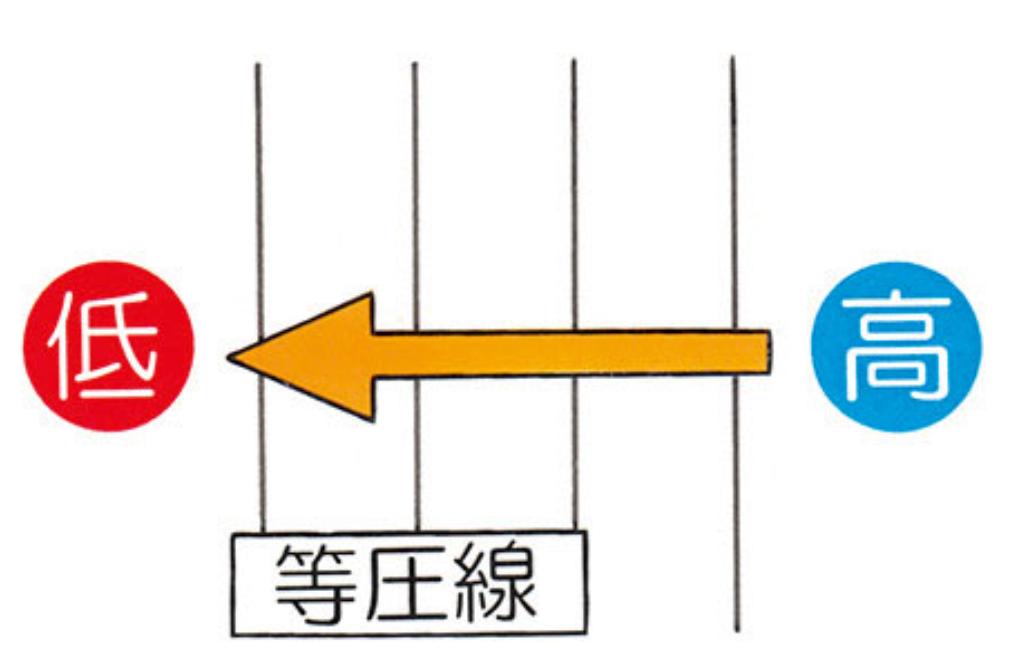 f:id:itotakanori:20210611000217p:plain