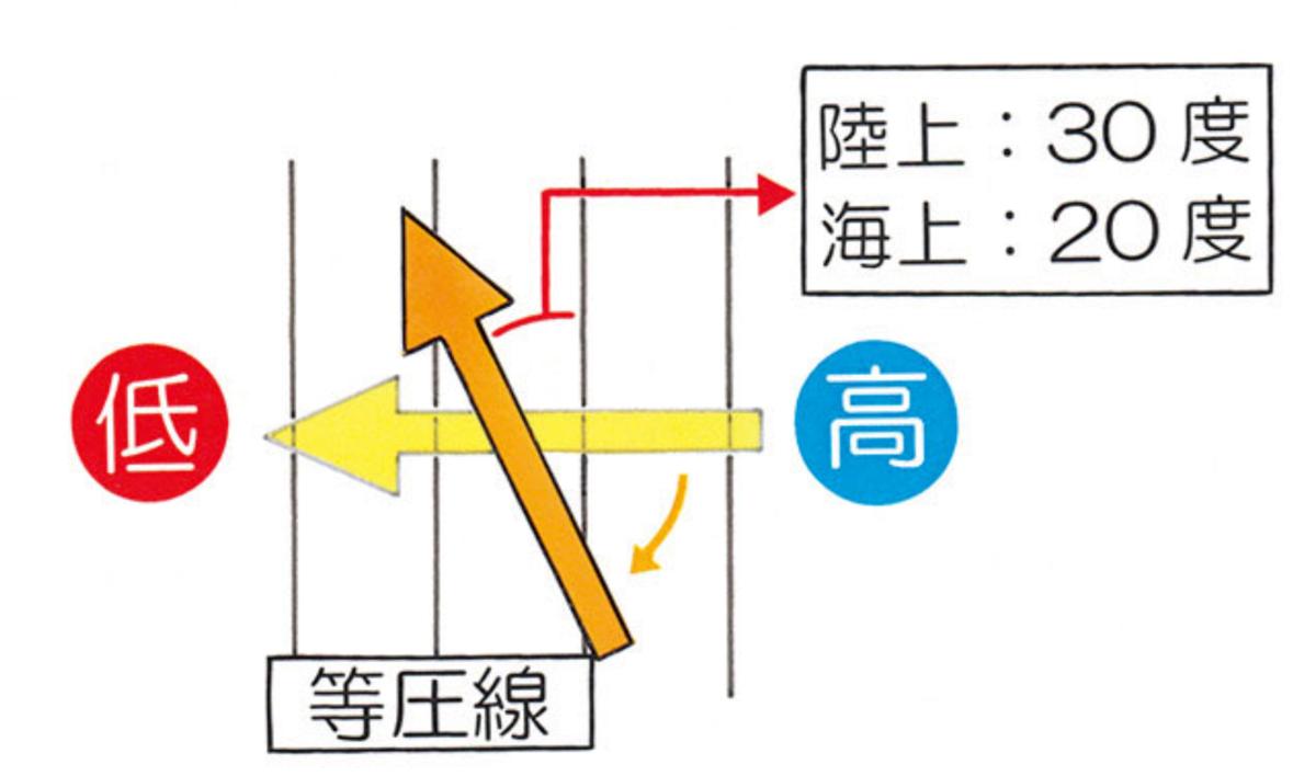 f:id:itotakanori:20210611000251p:plain