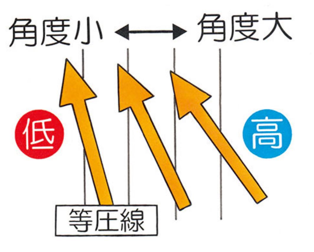 f:id:itotakanori:20210611000315p:plain