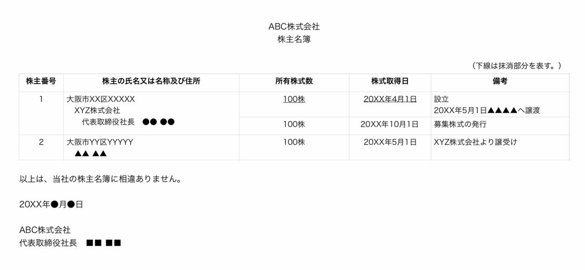 f:id:itotanu:20190313220438j:plain