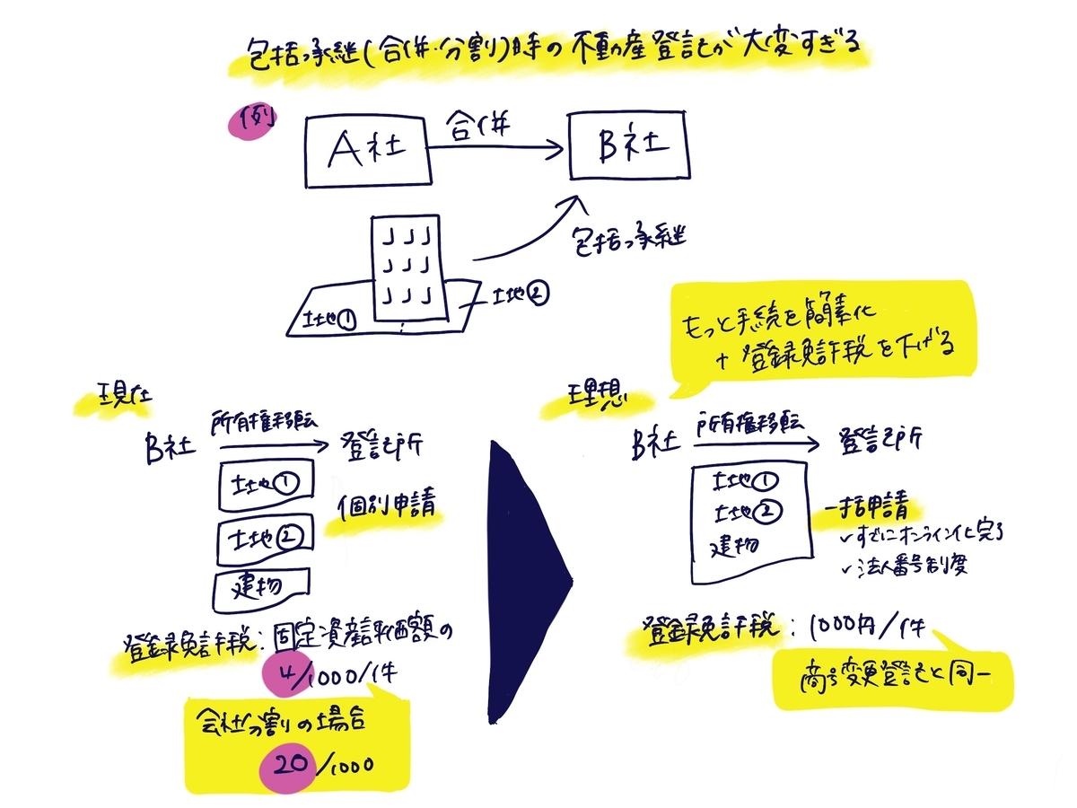 f:id:itotanu:20200114230331j:plain