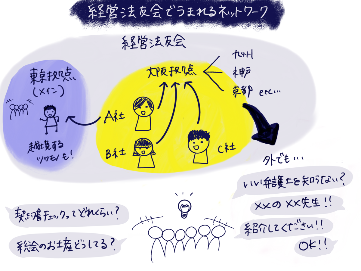 f:id:itotanu:20200116225906p:plain