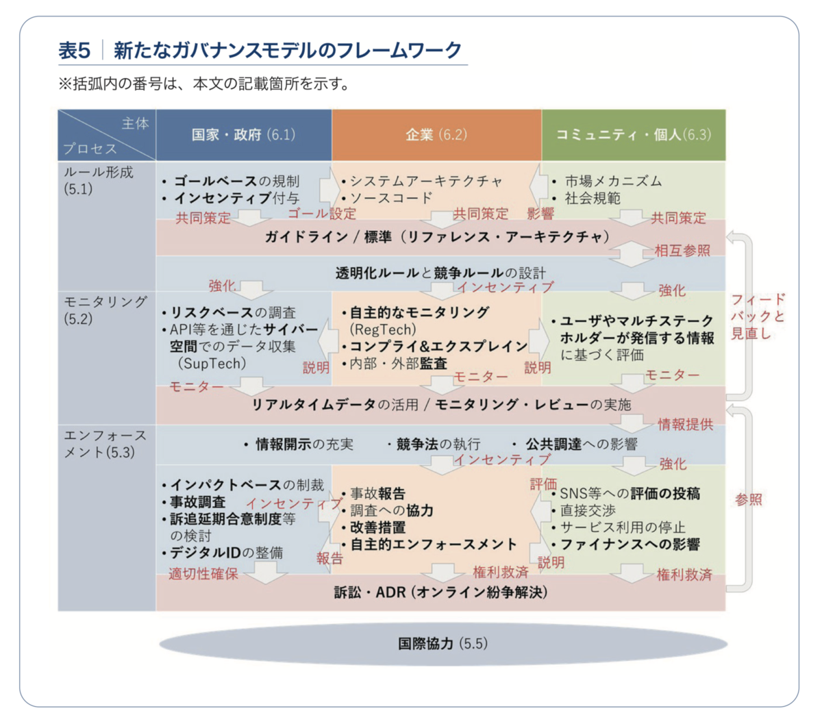f:id:itotanu:20200120214431p:plain