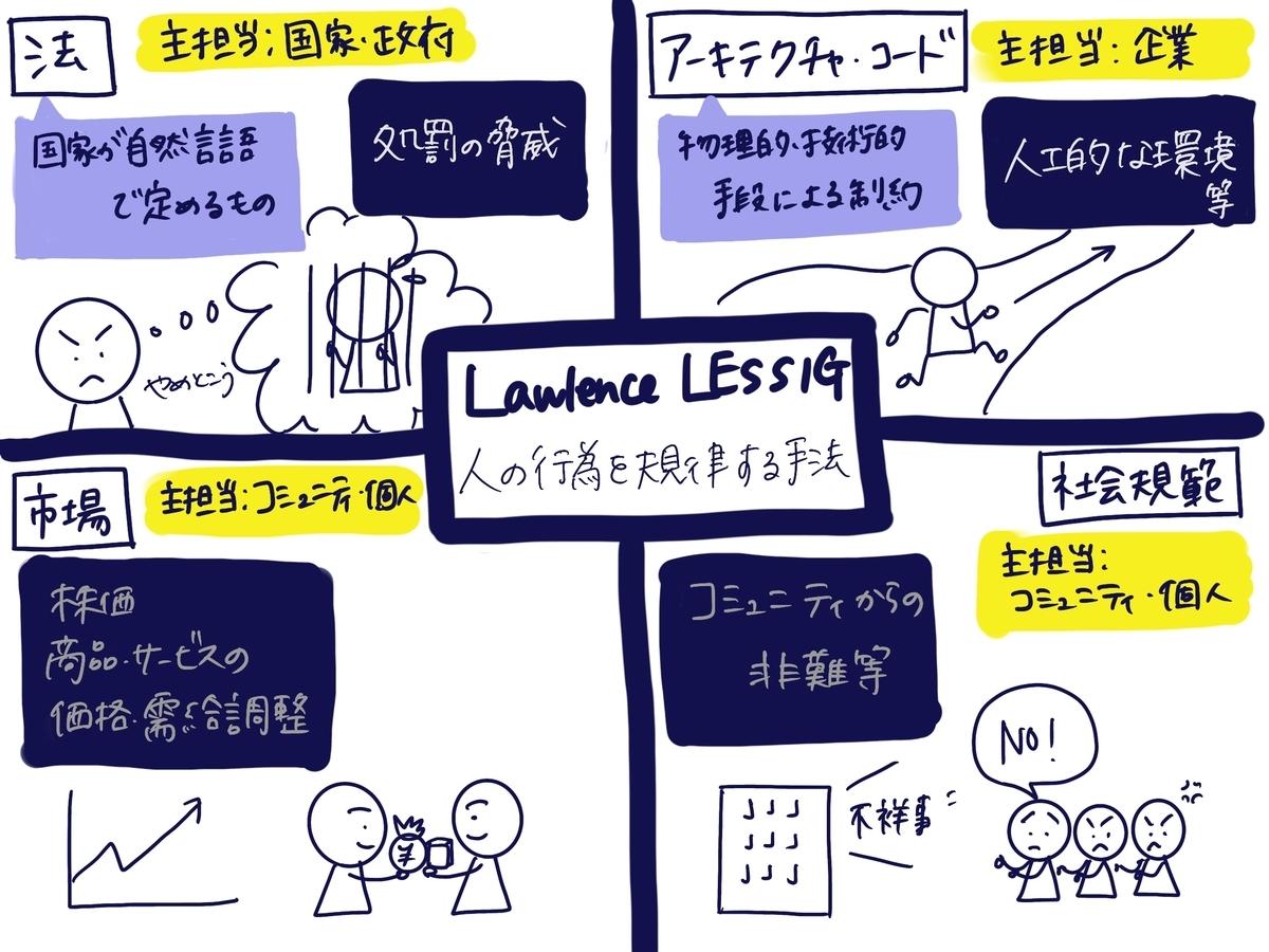 f:id:itotanu:20200120220915j:plain
