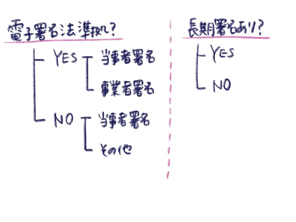 f:id:itotanu:20200315162706j:plain