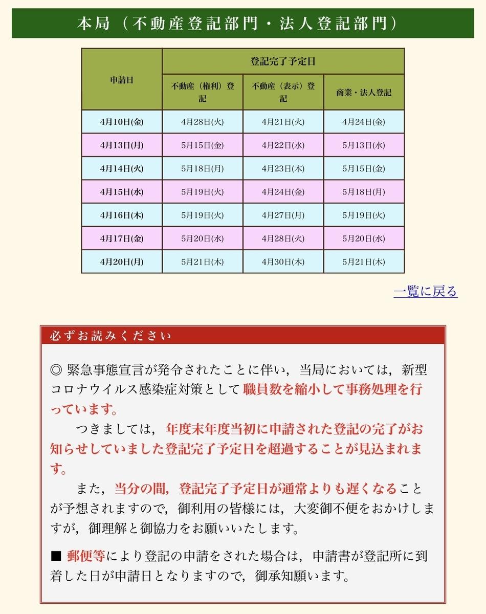 f:id:itotanu:20200422220740j:plain
