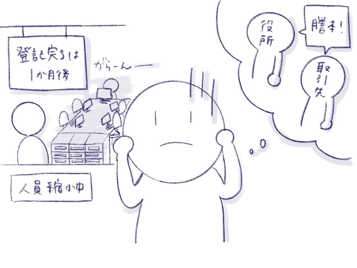 f:id:itotanu:20200424213921p:plain
