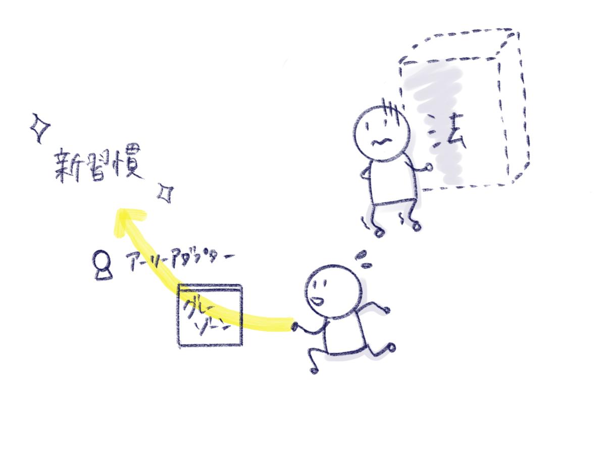 f:id:itotanu:20200530002518p:plain