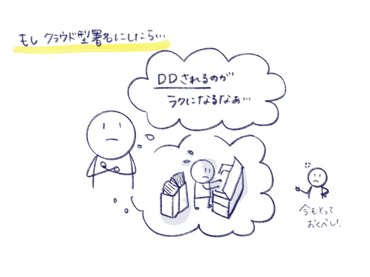 f:id:itotanu:20200603095912p:plain