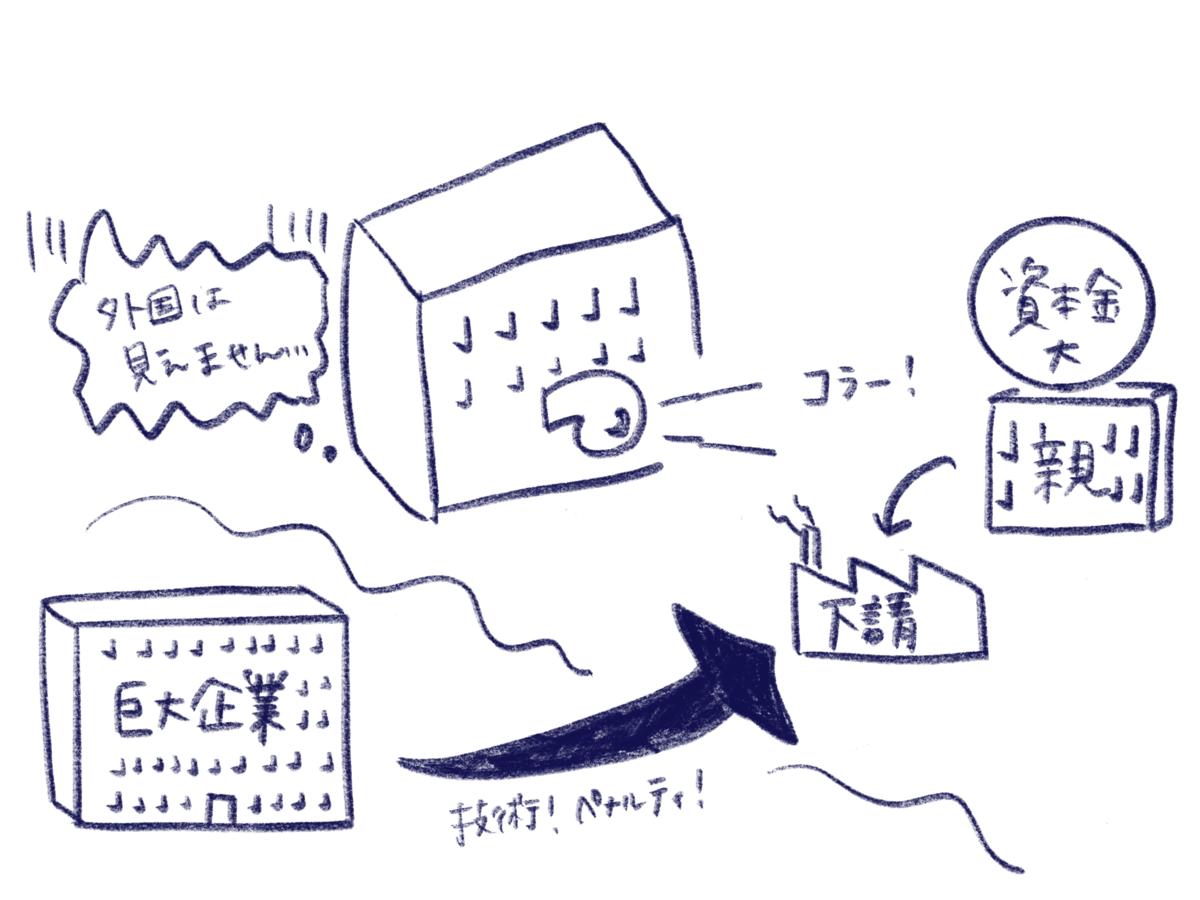 f:id:itotanu:20200608215009p:plain