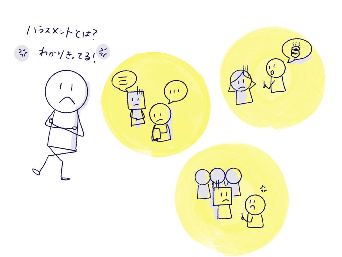 f:id:itotanu:20200617220120p:plain