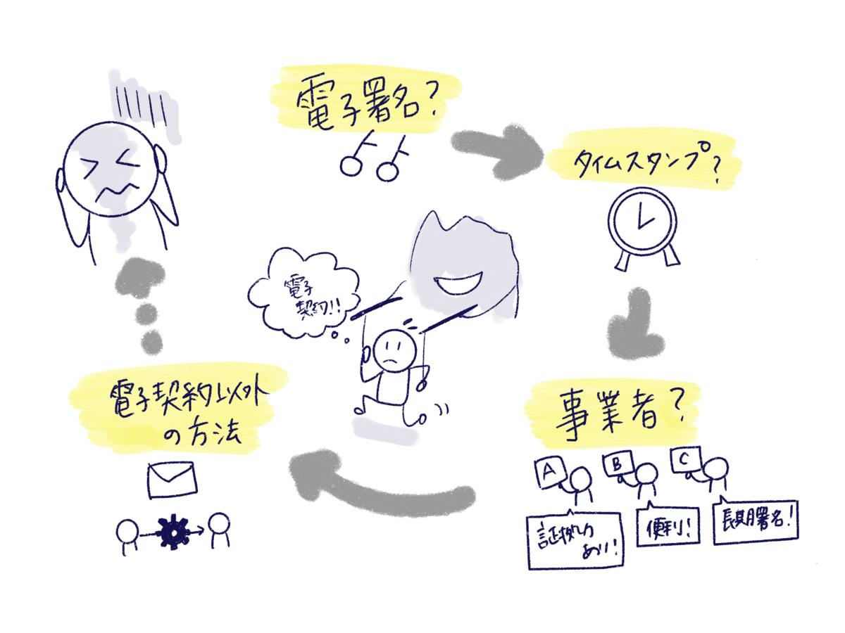 f:id:itotanu:20200624191522p:plain
