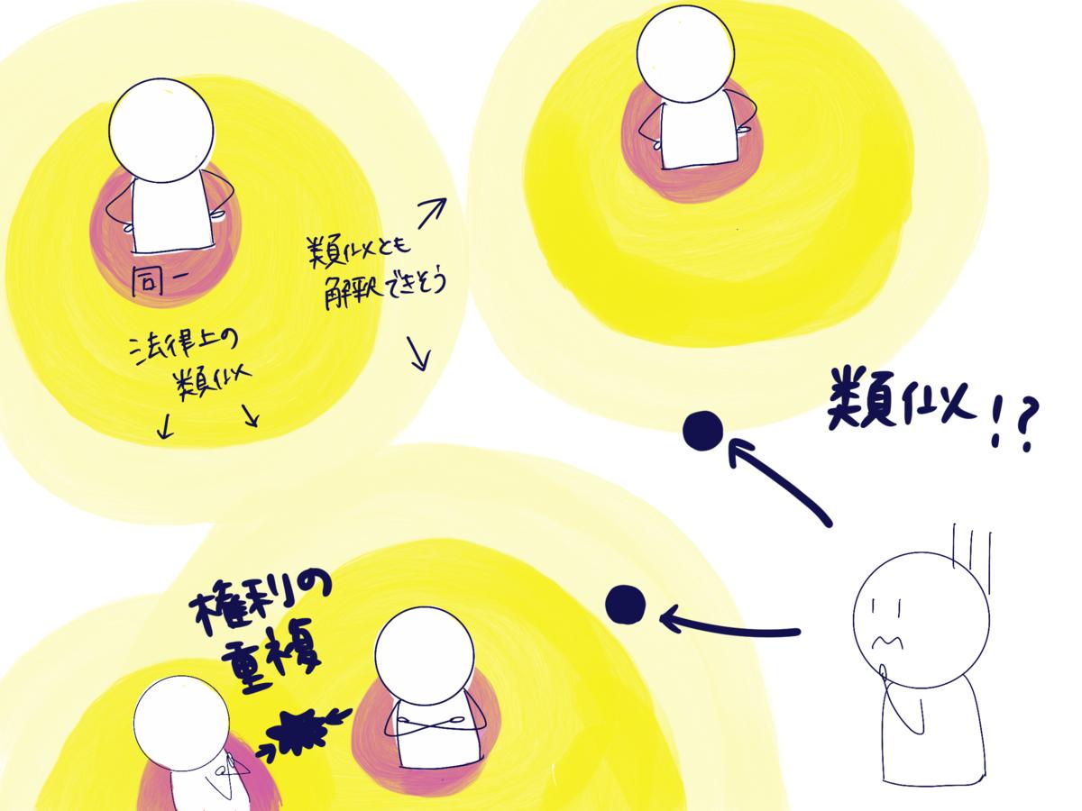 f:id:itotanu:20200711144302p:plain